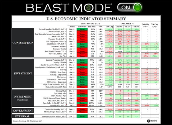 Mr. Market: Beware of Disappointing Growth - Beast Mode 020614