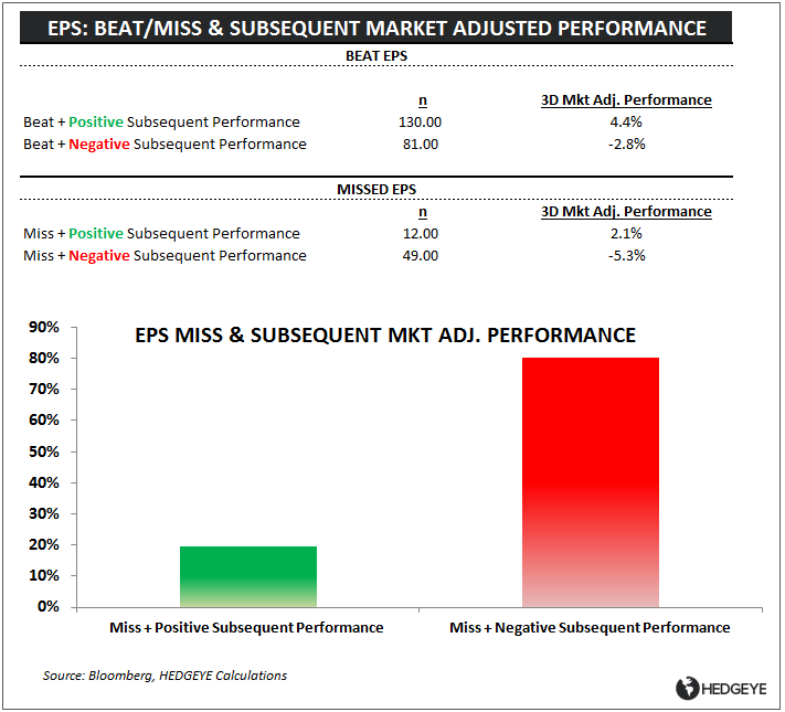 MISSING'S MATTERED: 4Q13 EARNINGS SCORECARD - EPS BM Perf