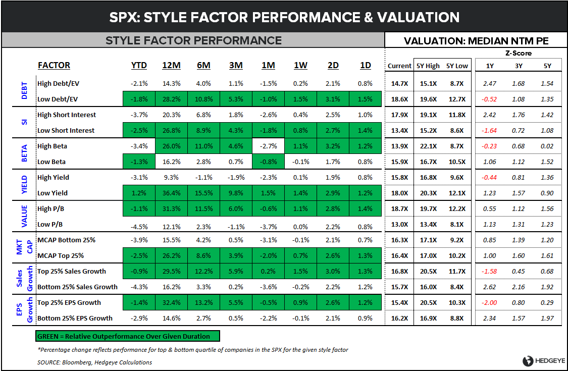 MISSING'S MATTERED: 4Q13 EARNINGS SCORECARD - SPX SFPV