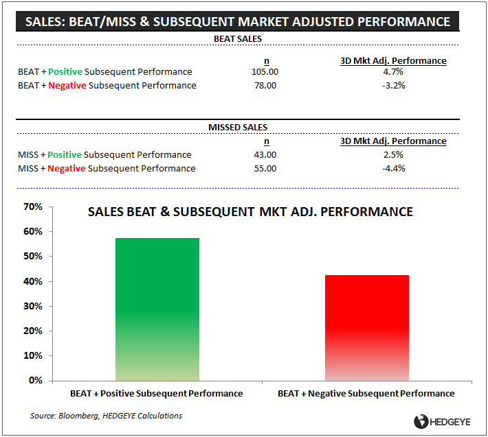 MISSING'S MATTERED: 4Q13 EARNINGS SCORECARD - Sales BM Perf