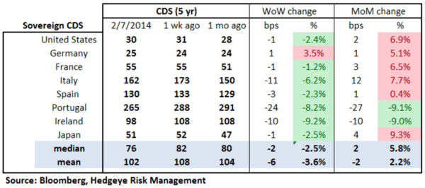 European Banking Monitor: Calmer Than A Week Ago But Still Uncertain - v.sov1