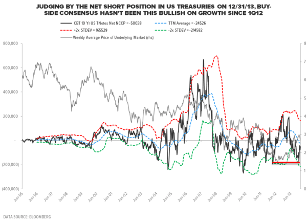 WHY IS GOLD (AND GOLD MINERS) RIPPING? - UST CoT