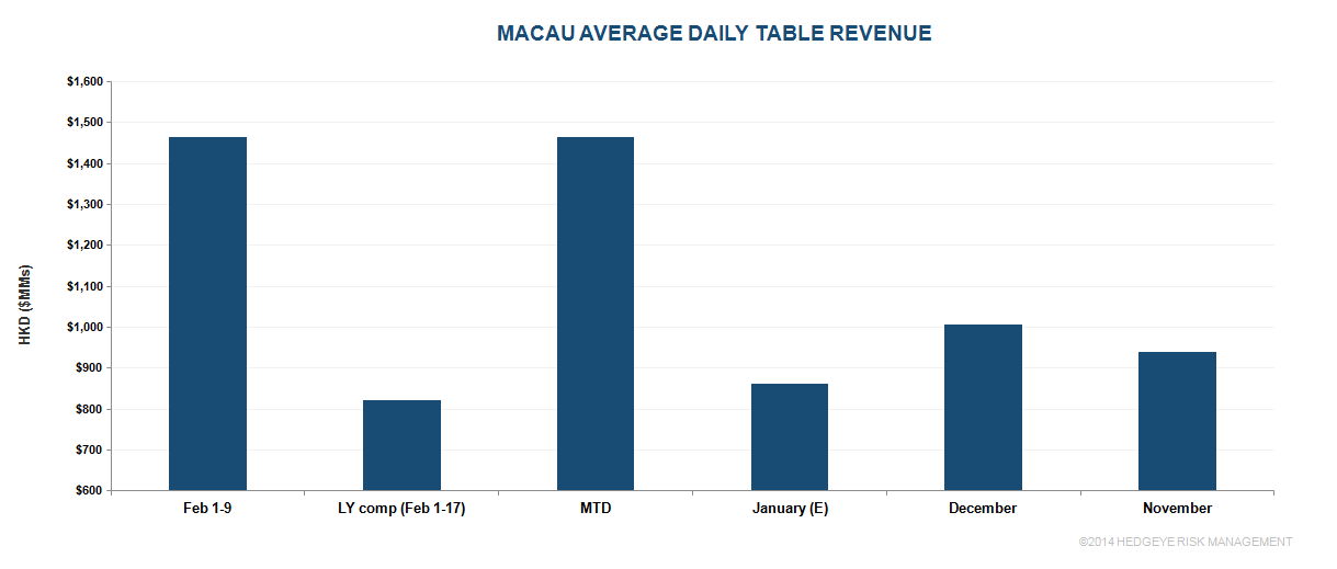 MORE GOOD NUMBERS OUT OF MACAU - M1