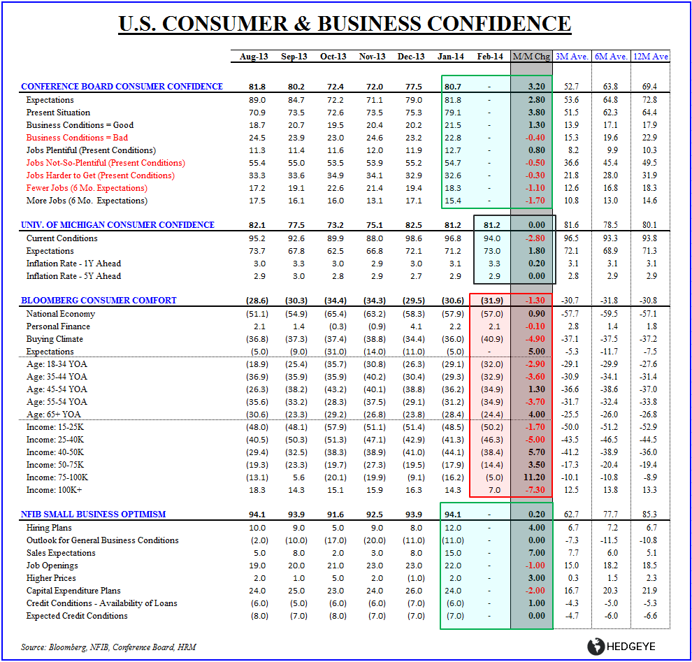PAR FOR THE 2014 COURSE: January Industrial Production - Confidence Table 021414