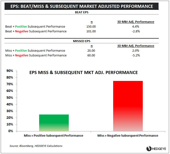 THE 2/5's (UN)COMPROMISE? - 4Q13 Earnings Scorecard - EPS BM