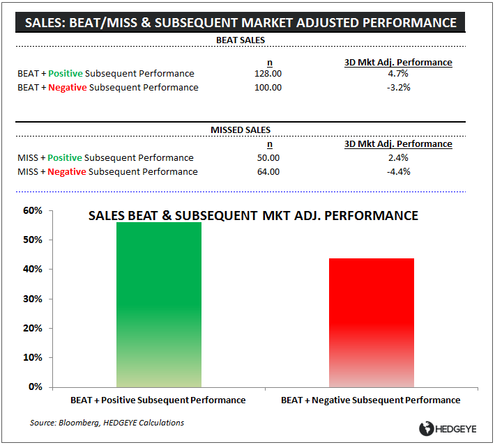 THE 2/5's (UN)COMPROMISE? - 4Q13 Earnings Scorecard - Sales BM