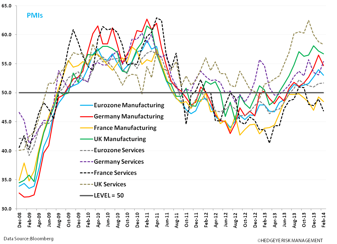 European Research & Policy Bullish; Quant Bullish - vv. pmis