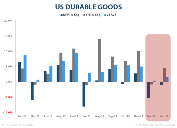 MACRO MEDLEY: SOFT WITH A SIDE OF MIDDLING - Durable Goods