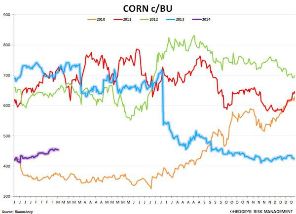 2/28 COMMODITY CHARTBOOK - 11