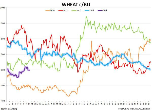 2/28 COMMODITY CHARTBOOK - 12