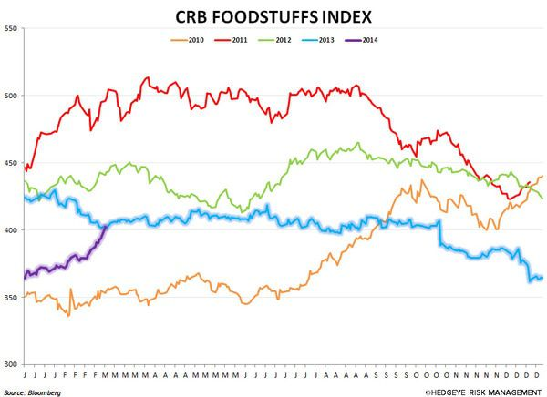 2/28 COMMODITY CHARTBOOK - 5