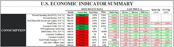 Just Charts: A Rare Weekly Sector Outperformance - 1