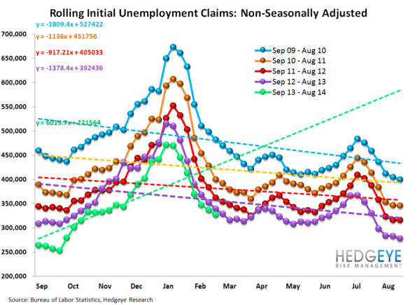INITIAL CLAIMS: NEGATIVE LABOR MARKET TRENDS PERSIST - 12