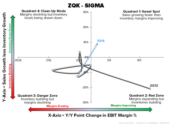 We Remain Quicksilver Bulls | $ZQK - ZQK sigma2
