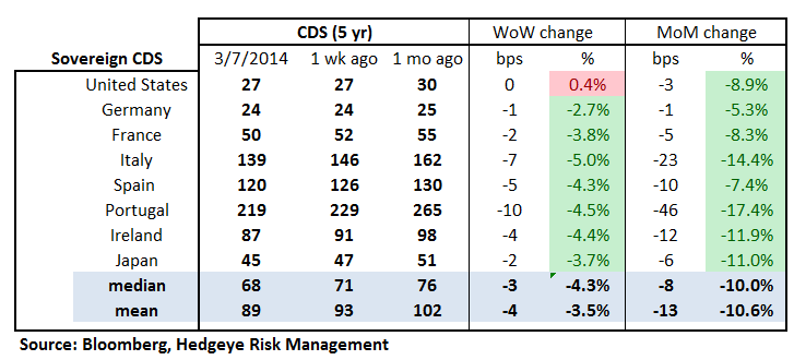 MONDAY MORNING RISK MONITOR: WEIGHING THE PROS & CONS - 18