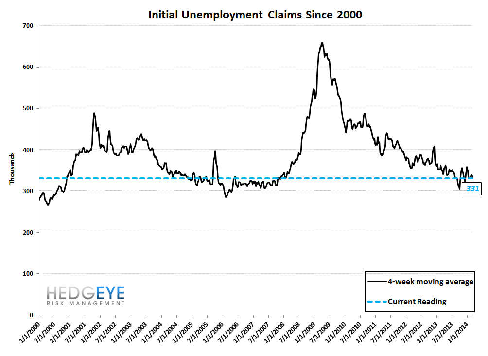 INITIAL CLAIMS: SIZING UP THE LABOR CYCLE - 10