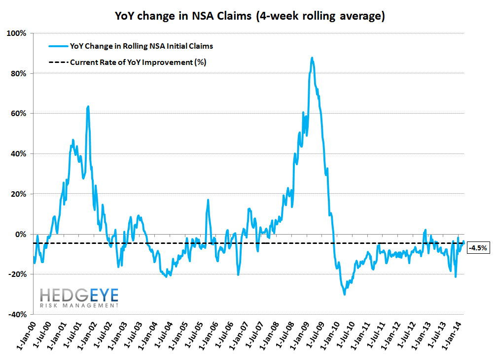INITIAL CLAIMS: SIZING UP THE LABOR CYCLE - 11