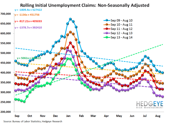 INITIAL CLAIMS: SIZING UP THE LABOR CYCLE - 12