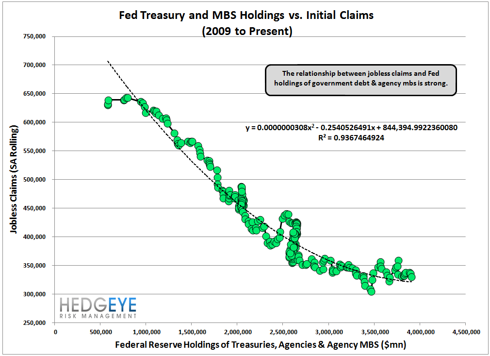 INITIAL CLAIMS: SIZING UP THE LABOR CYCLE - 19