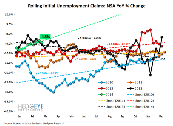INITIAL CLAIMS: SIZING UP THE LABOR CYCLE - 2
