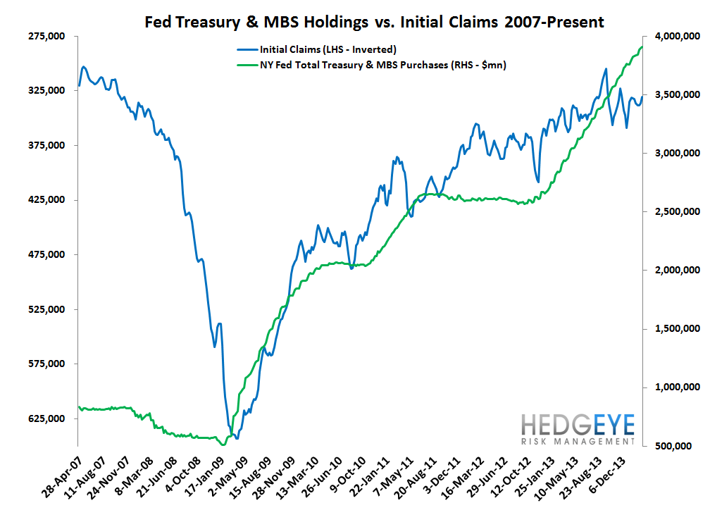 INITIAL CLAIMS: SIZING UP THE LABOR CYCLE - 8