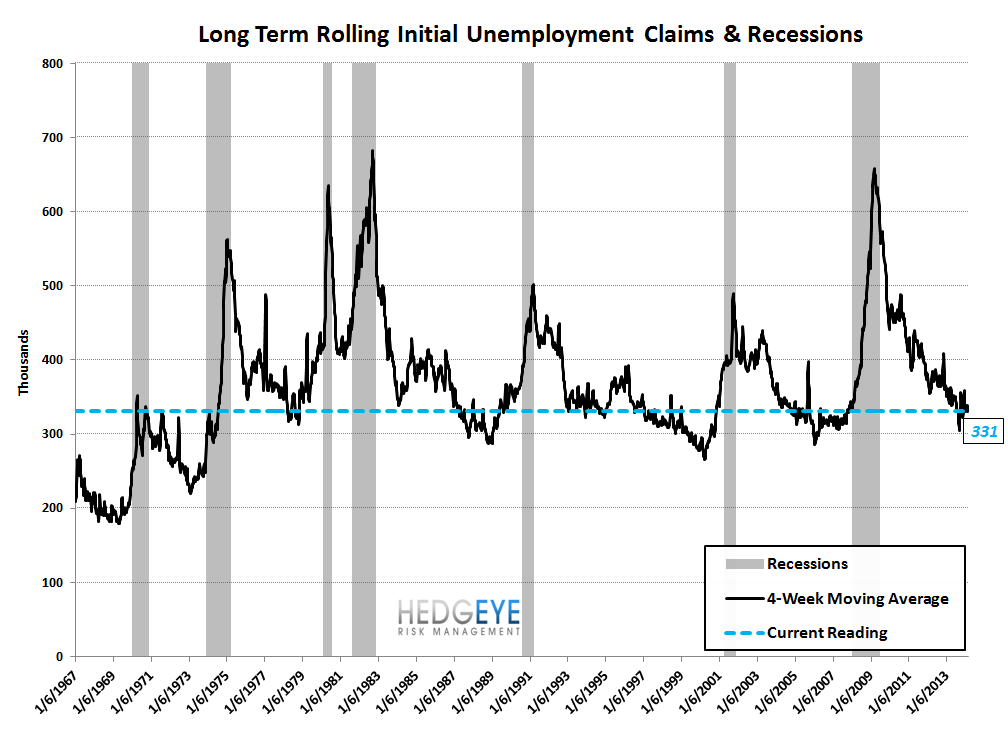 INITIAL CLAIMS: SIZING UP THE LABOR CYCLE - 9