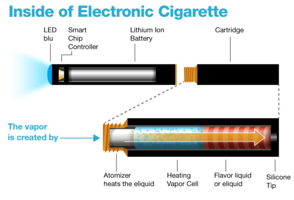 INVESTING IDEAS NEWSLETTER - blu electronic cigarette