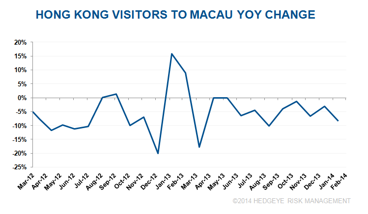MACAU: DON'T FORGET THIS VISITOR GROUP - hlk