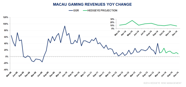 MARCH NOT KIND TO MACAU STOCKS - MACAU1