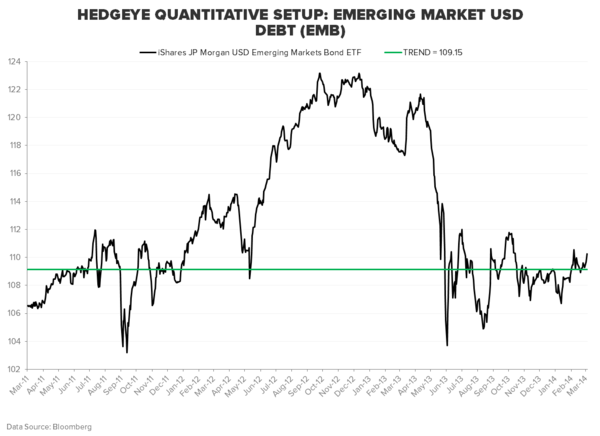 DOES THE EM RELIEF RALLY HAVE LEGS? - EMB