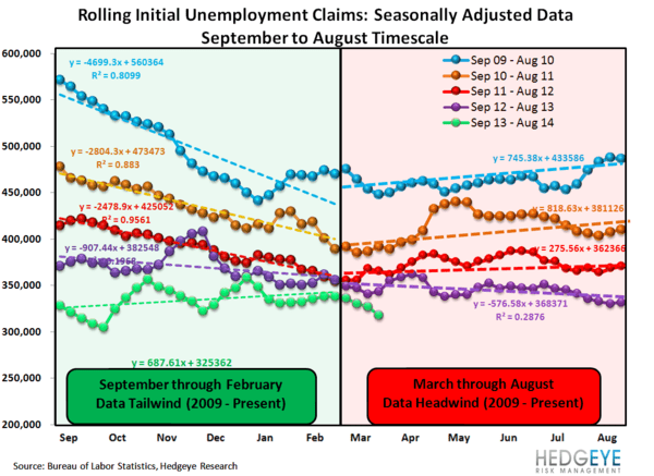 INITIAL CLAIMS: FINALLY, SOME GOOD NEWS - 1