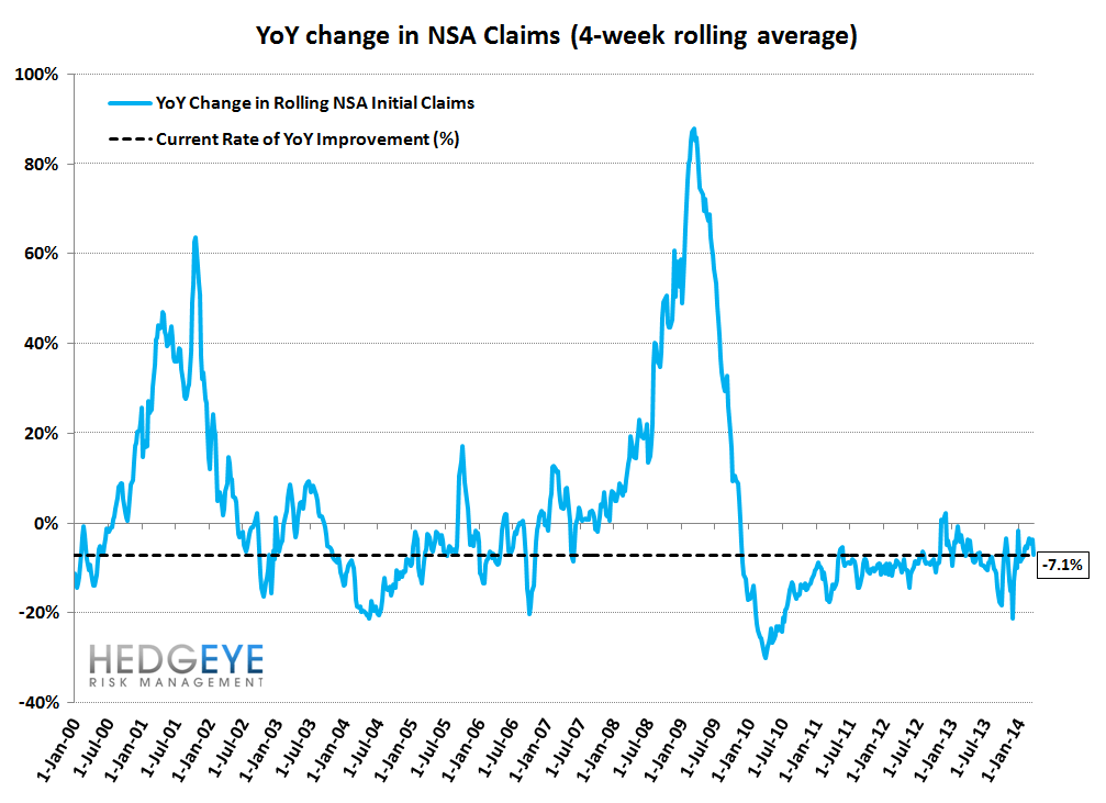 INITIAL CLAIMS: FINALLY, SOME GOOD NEWS - 11