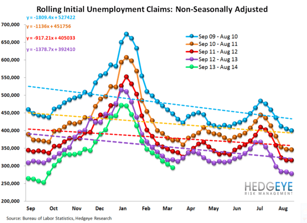 INITIAL CLAIMS: FINALLY, SOME GOOD NEWS - 12