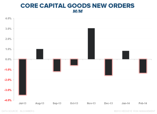 INFLECTIONS OR FALSE POSITIVES? CLAIMS, CONSUMPTION & CAPEX - Core Capital Goods