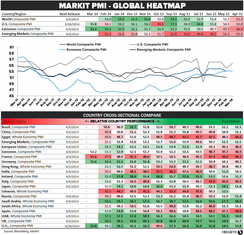 INFLECTIONS OR FALSE POSITIVES? CLAIMS, CONSUMPTION & CAPEX - PMI Global Heatmap