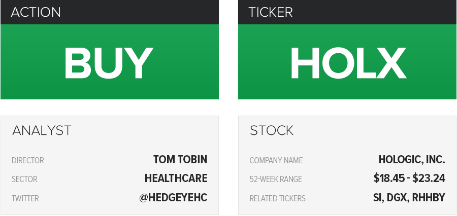 Stock Report: Hologic, Inc. (HOLX) - HE HOLX T 3 28 14