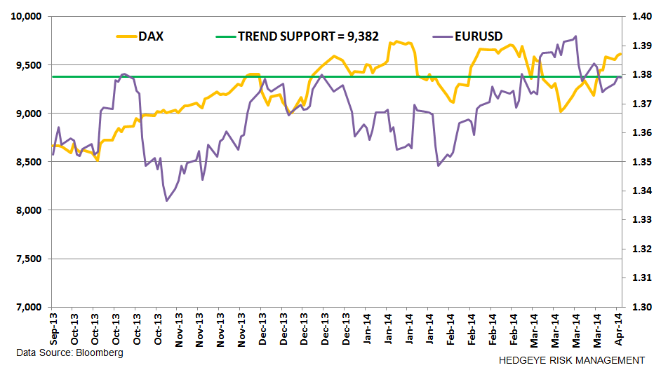 9 Charts: Europe's Economic Outlook - z. dax