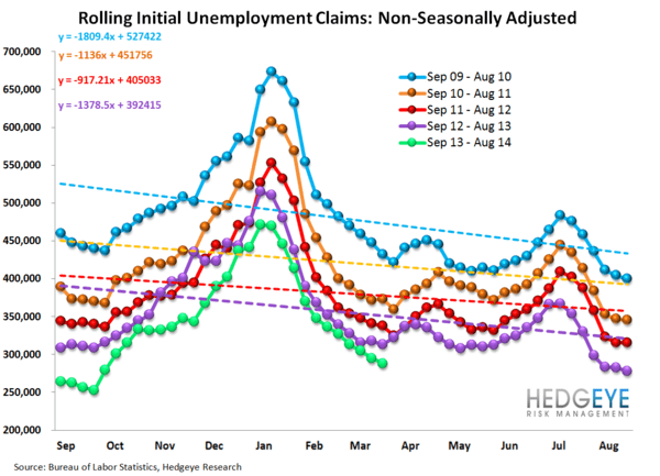 INITIAL CLAIMS: MORE GOOD NEWS - 12