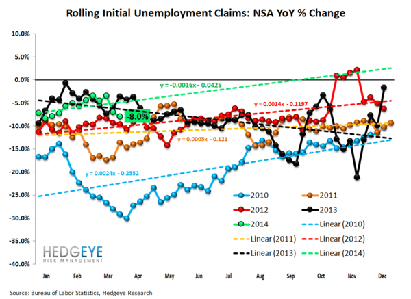 Jobless Claims: More Good News - 2