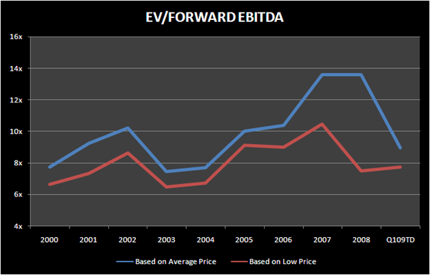 HOT: NOT CHEAP ENOUGH - hot ev ebtida