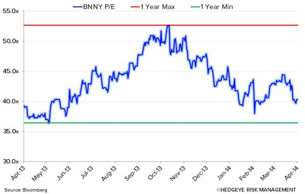BNNY: INTERMEDIATE-TERM DOWNSIDE - 15