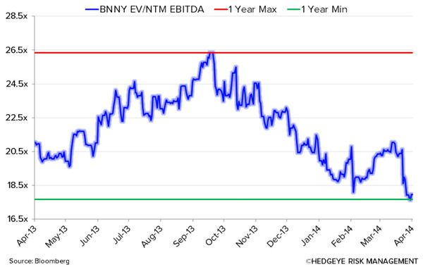 BNNY: INTERMEDIATE-TERM DOWNSIDE - 16