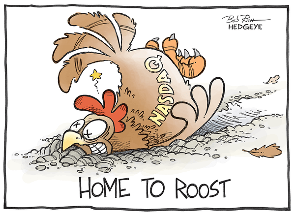 Cartoon of the Day: Home to Roost | $QQQ - Home to roost sm04.11.2014