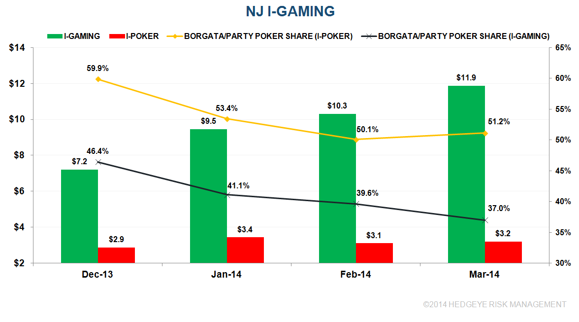 IT'S ALL ABOUT POKER SHARE - nj
