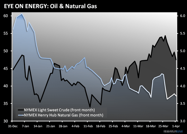 Natural Gas: Production is Key - image001 1
