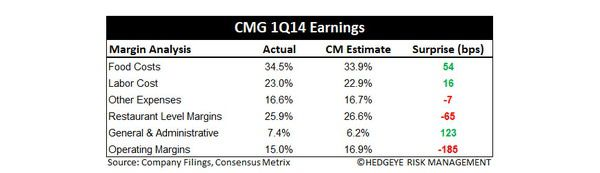 CMG: Building Market Share - 4 17 2014 4 05 37 PM