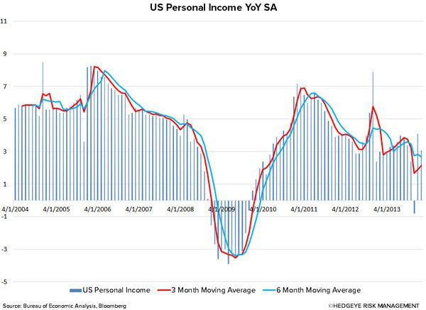 Just Charts: Earnings Season Heats Up  - chart5