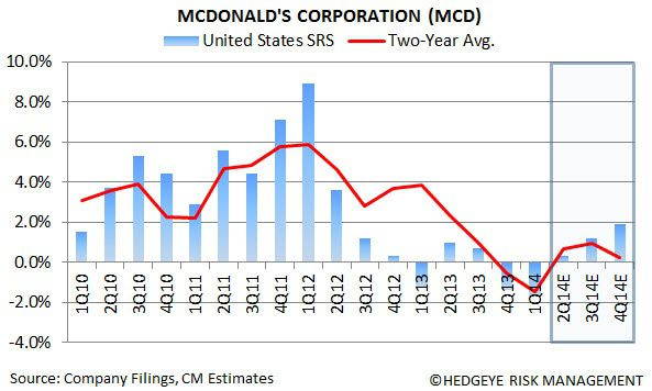 MCD: Staying On The Sidelines - 2