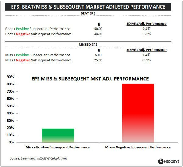 1Q14 EARNINGS SCORECARD:  MIDDLING (AGAIN) AT THE MIDPOINT - ES BM EPS 042514
