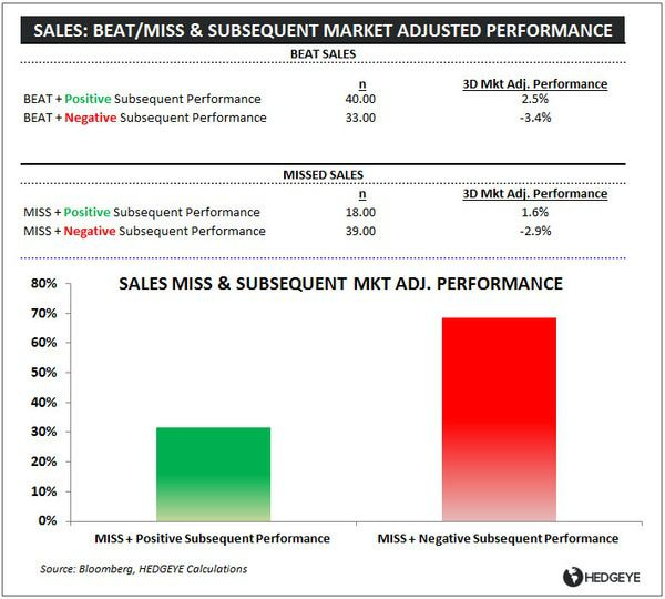 1Q14 EARNINGS SCORECARD:  MIDDLING (AGAIN) AT THE MIDPOINT - ES BM Sales 042514